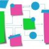 Thumbnail image for FREE Prezi Template – Colourful Post-Its