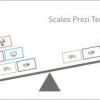 Thumbnail image for FREE Prezi Template – Scales