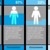 Thumbnail image for FREE Prezi Template – Statistics
