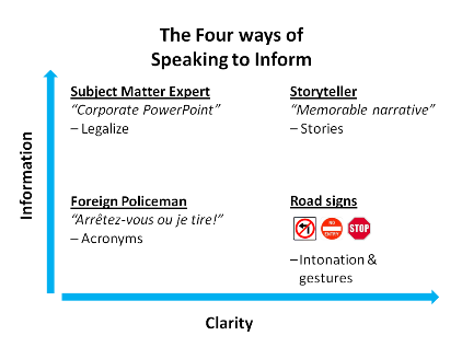 4 ways to inform