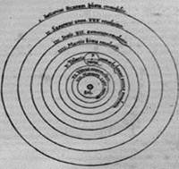 Copernicus Image