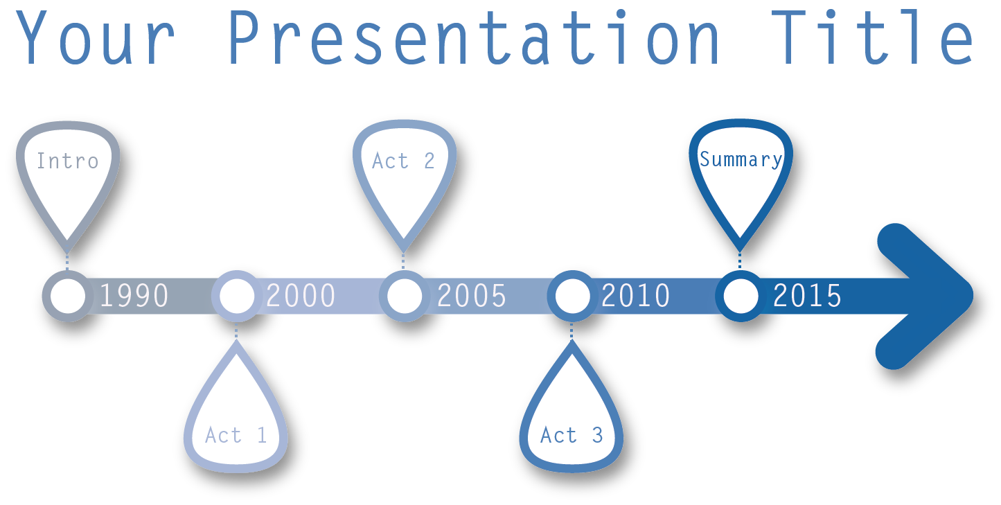FREE Prezi Template – Timeline – Jim Harvey's Presentation