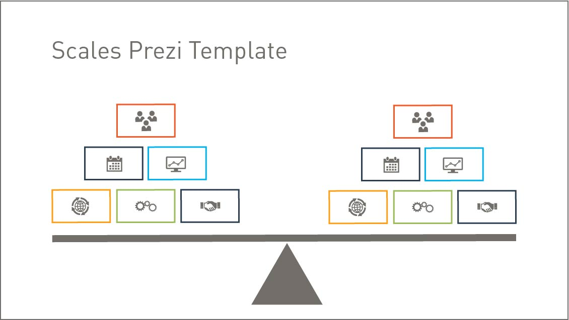Download our free Prezi templates – Jim Harvey's